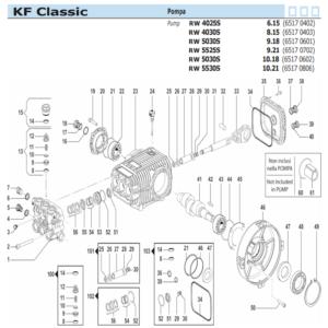 ricambi comet kf classic